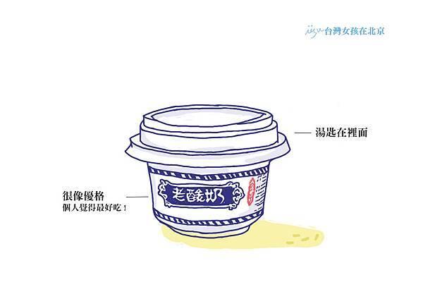 【台灣女孩在北京】北京酸奶(優酪乳)有多狂-盒裝老酸奶
