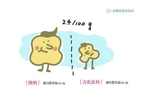 【台灣女孩在北京】北京酸奶(優酪乳)有多狂--真正的酸奶