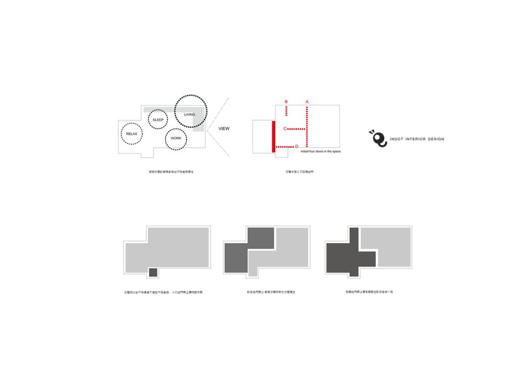 門牆之界概念2.png