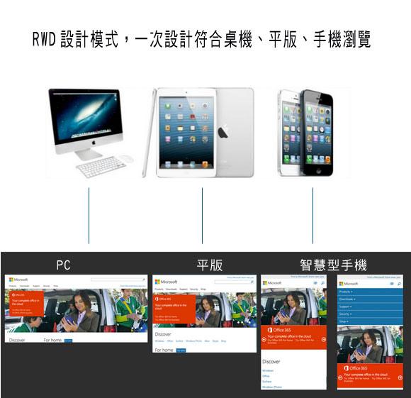RWD-demo-image