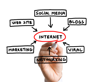 online-marketing-internet