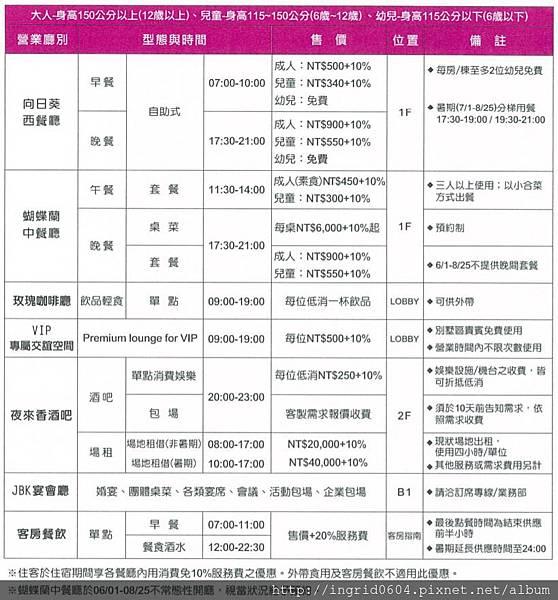 2018-08-09 17_11_24-餐飲收費.jpg