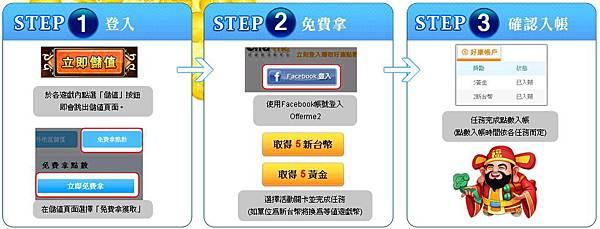 好玩的免費網頁遊戲RPG《富甲三國》遊戲點數不用錢~免費拿到爽歪歪!