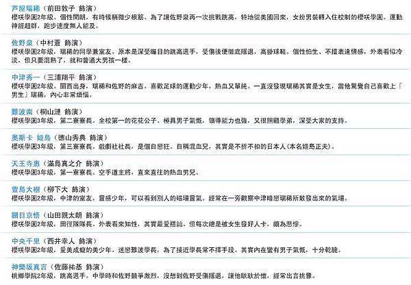 花樣少年少女2011-人物簡介