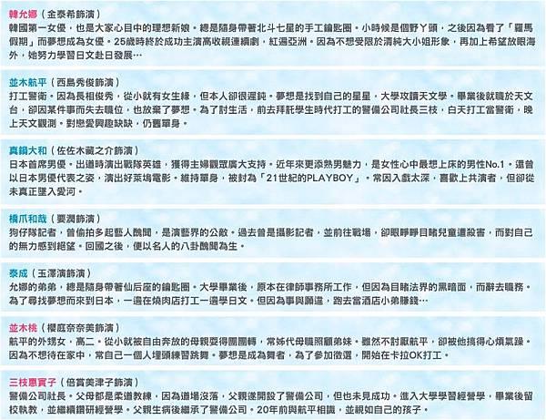 明星保鏢99天-人物介紹