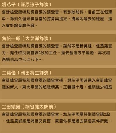 黃金豬女王-人物介紹1