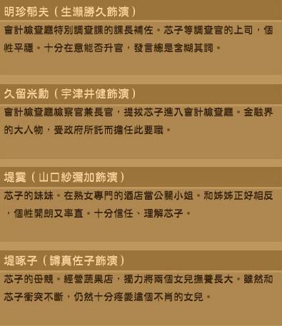 黃金豬女王-人物介紹2