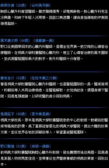 醫龍3-人物介紹2
