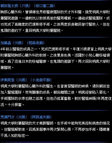 醫龍3-人物介紹1
