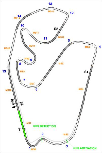 f1-drs-zone-brazil-interlagos-inline