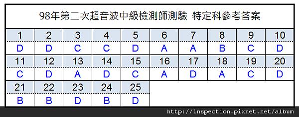 98-2-UT2-S