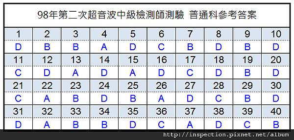 98-2-UT2-G