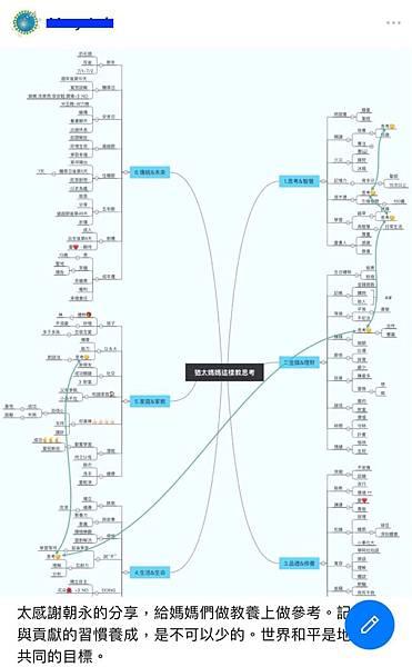 line-師資三-13-1.jpeg
