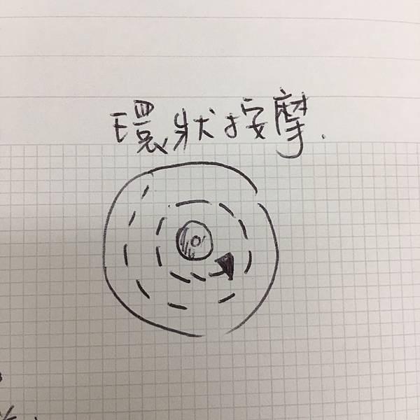 塞奶的按摩方式可以呈現輕柔的環狀按摩
