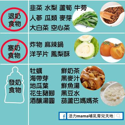 容易造成乳腺阻塞食物
