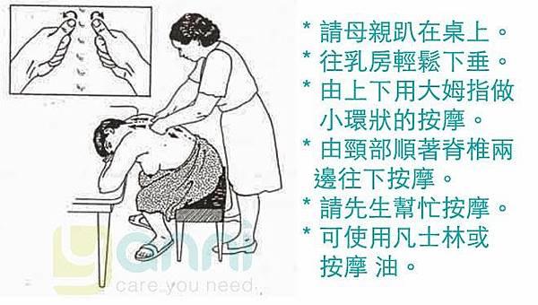 乳腺阻塞背部按摩方法.jpg
