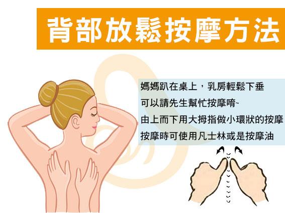 背部按摩方法3.jpg