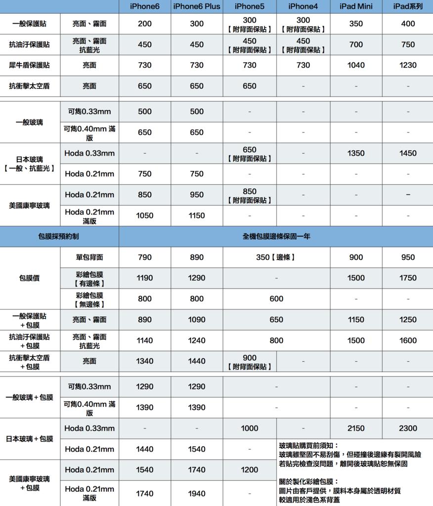 [蘋果瘋] 高雄鳳山 iPhone、手機、平板專業包膜店