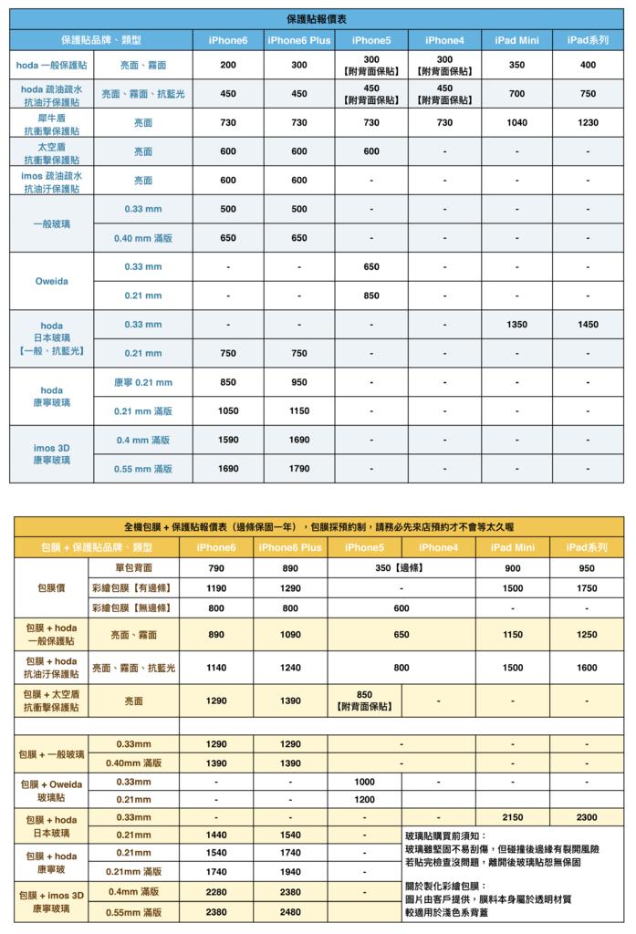 20151004 保護貼包膜價格表 拷貝.png
