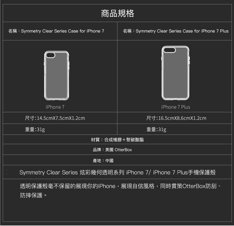 【OtterBox】Symmetry Series Clear 炫彩幾何透明(圖案)系列保護殼 for iPhone 7/8 & Plus