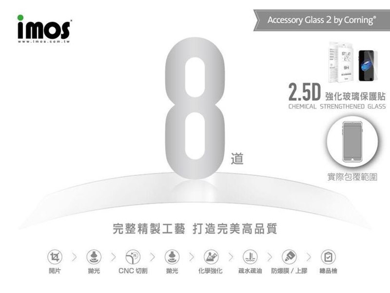 imos 非滿版玻璃保護貼經過八道製程設計.jpg
