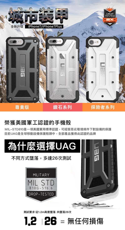 【開箱】UAG 美國城市裝甲耐衝擊保護殼 for iPhone X / 8 / 7 / 6S / 6 & Plus 系列