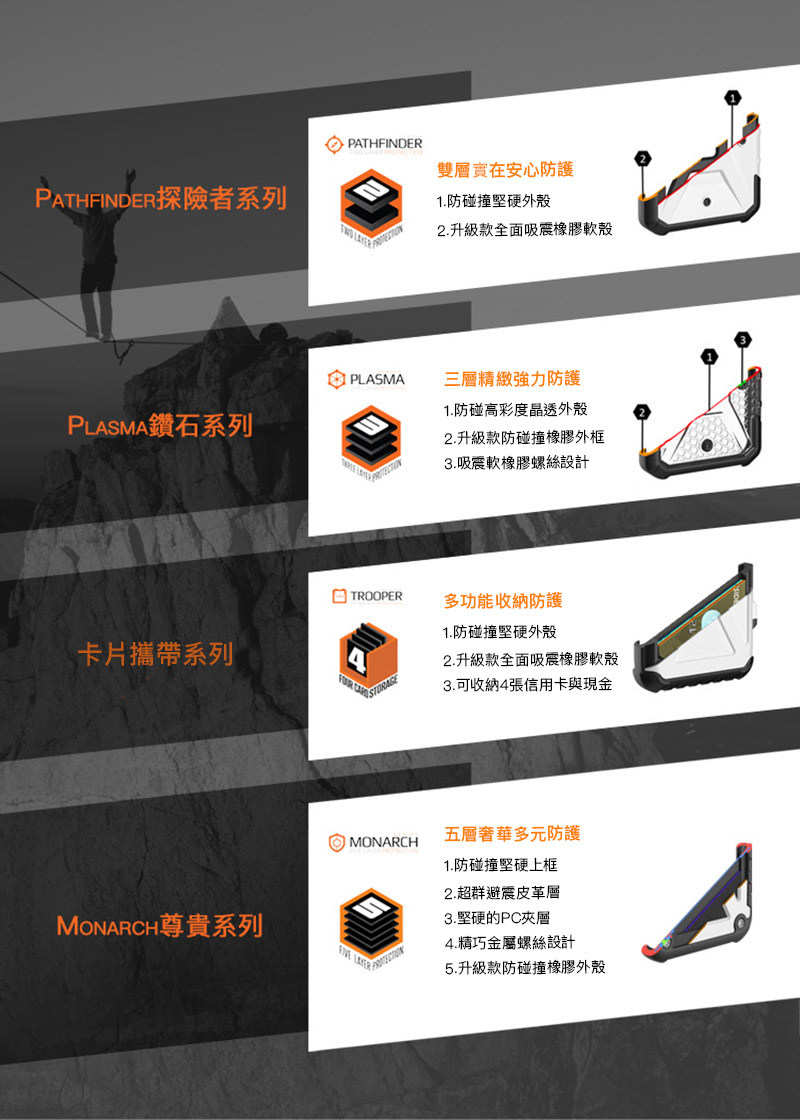 UAG iPhone XS/Max/XR MONARCH 頂級系列超防摔保護殼