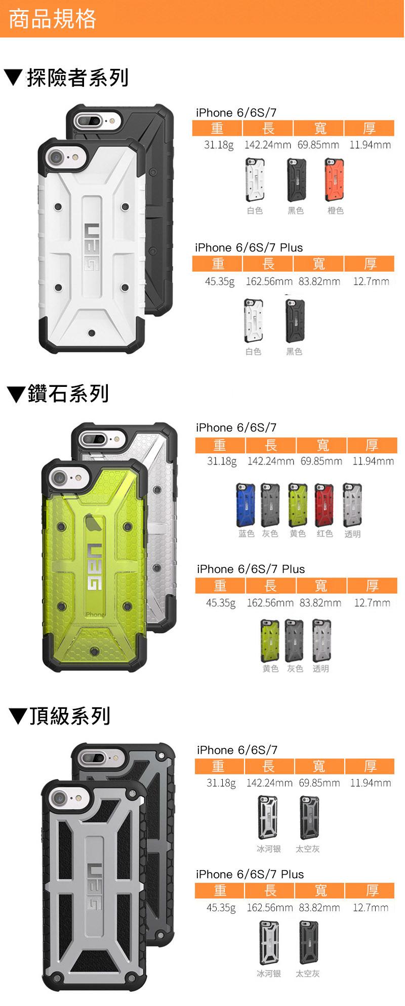 UAG美國城市裝甲耐衝擊保護殼 for iphone 6/6S/7 Plus