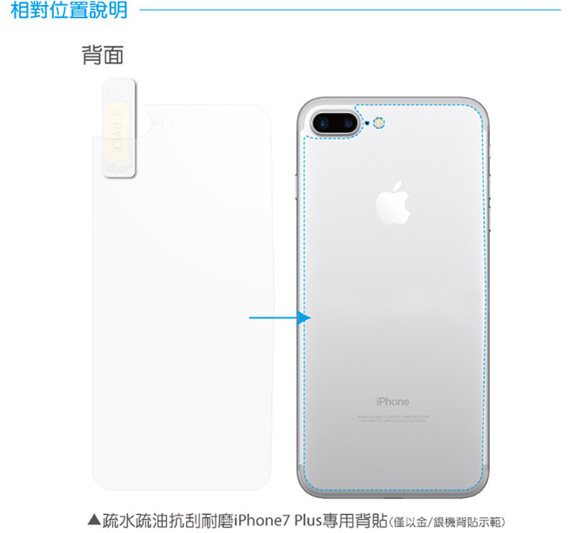 蘋果瘋 hoda iPhone 7/7 Plus 「背面」疏油疏水霧面保護貼 (2片/組)