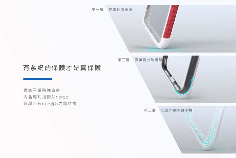 【開箱】Telephant 太樂芬 iPhone NMDer 抗汙防摔鋼圈內芯邊框+耐刮透明背板