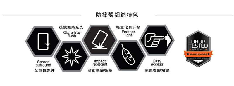 UAG iPhone X/8/7/6 & Plus CAMO迷彩耐衝擊防摔保護殼