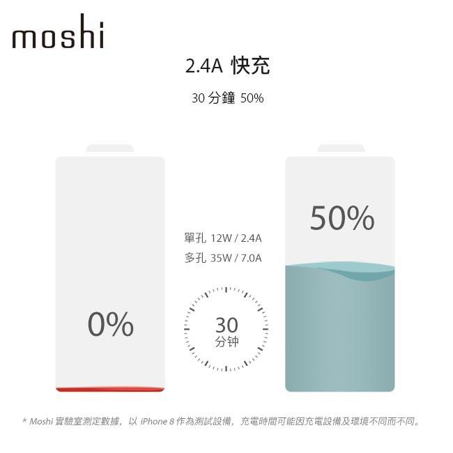 Moshi ProGeo 旅行系列 USB 4 port 充電器 充電效率高