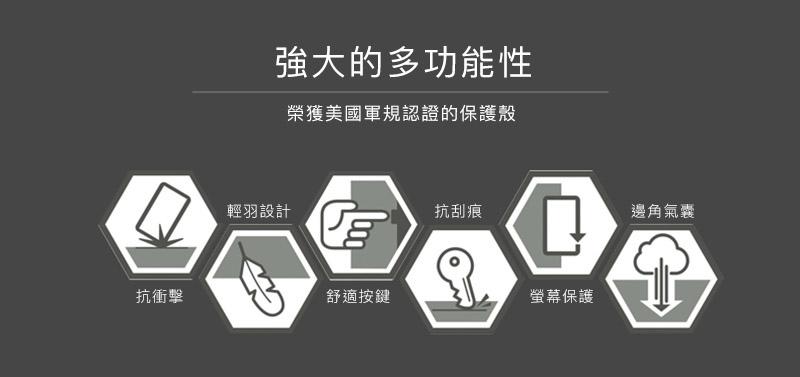 UAG PLYO 美國城市裝甲 晶透系列耐衝擊保護殼 iPhone XS Max/XR