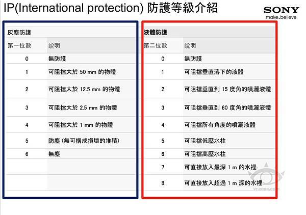 IPXX-防水認證-21