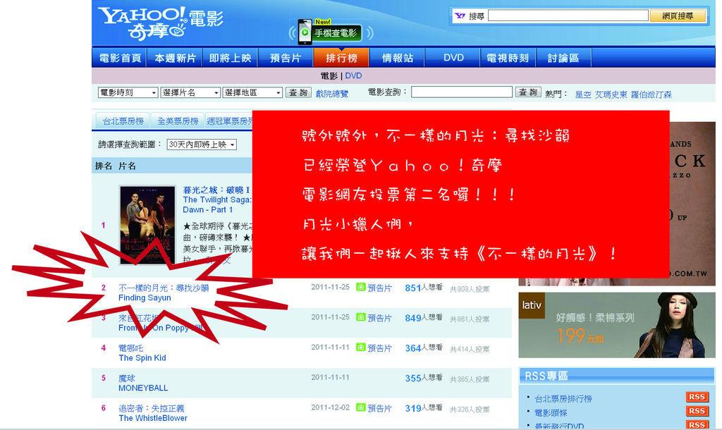 Yahoo!奇摩電影網友投票排行榜