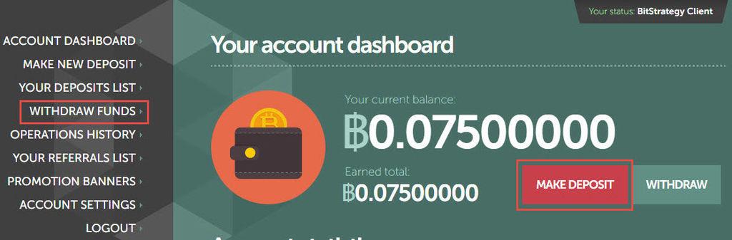 比特幣網路賺錢