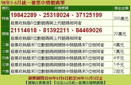 統一發票98,5,6.JPG