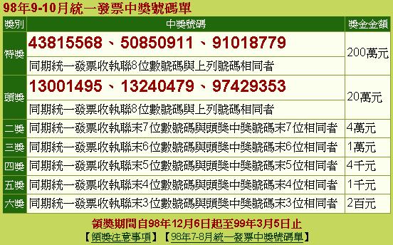 統一發票98,9,10