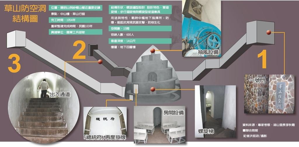 陽明山地下防空洞.jpg