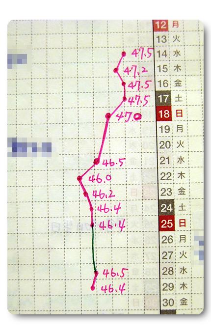 090929_04_SO益菌.jpg