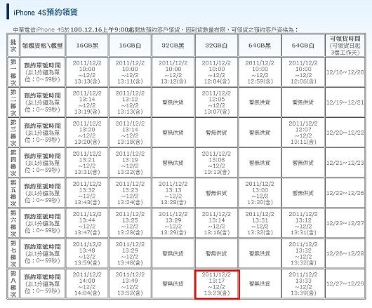 iphone 4s-14-預約領貨.jpg