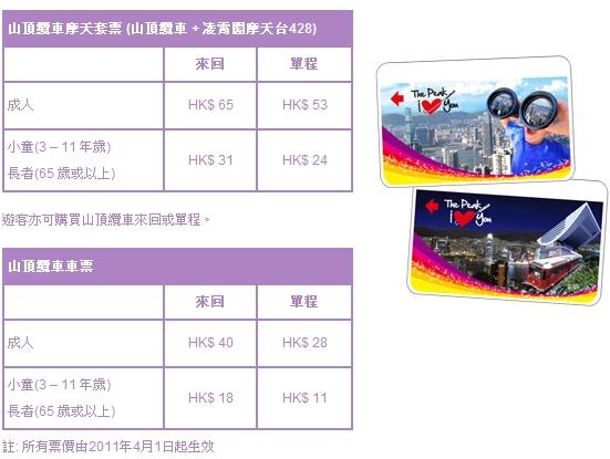 HK431-山頂纜車票價表.jpg