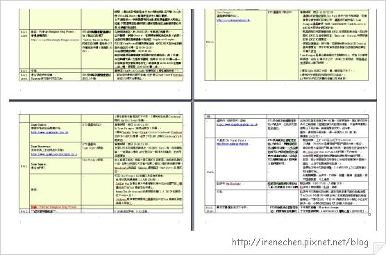2010曼谷005-行程表.jpg