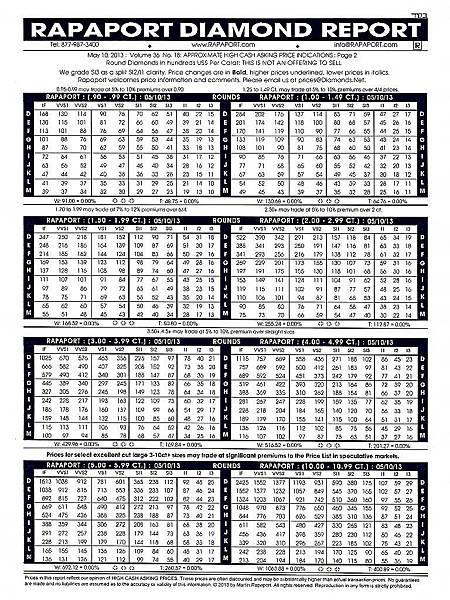 圖2 2013年5月10日發佈的國際鑽石報價表.JPG
