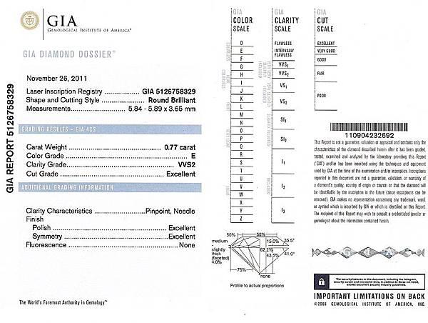 P2)GIA鑽石分級報告書,本鑽成色E。.JPG