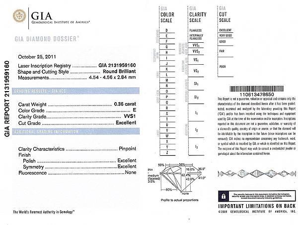 P2)GIA鑽石分級報告書,本鑽車工三項皆為Excellent。.JPG