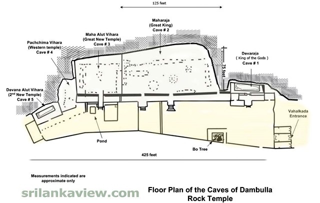 Plan of Caves- Dambulla.jpg