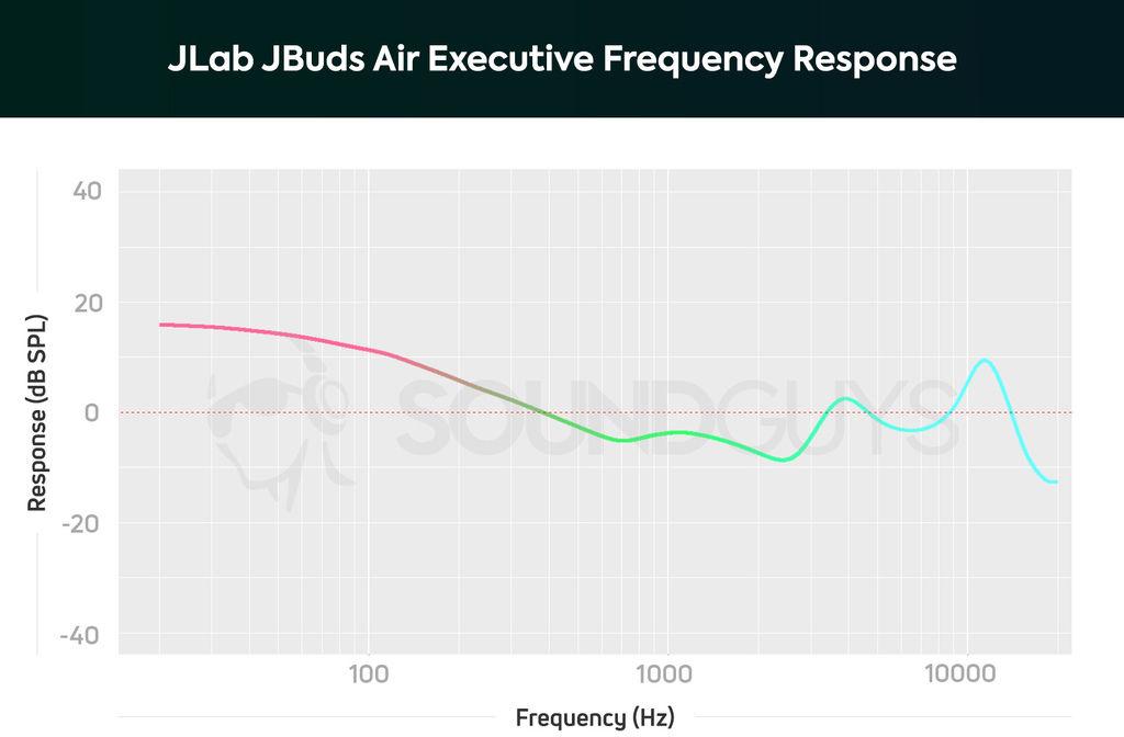 JLab_JBuds-Air-Executive-fr.jpg