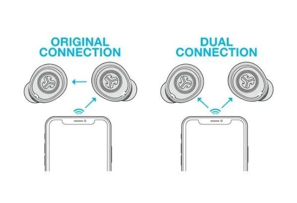 真無線藍牙耳機連線方式