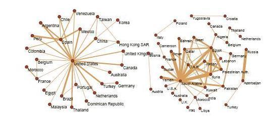 msn-countries.JPG